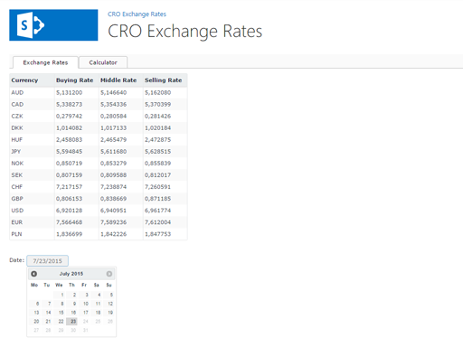 sharepoint-cro-exchange-rates-ui